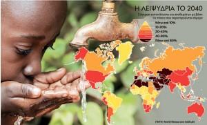προσφυγες λογω δίψας