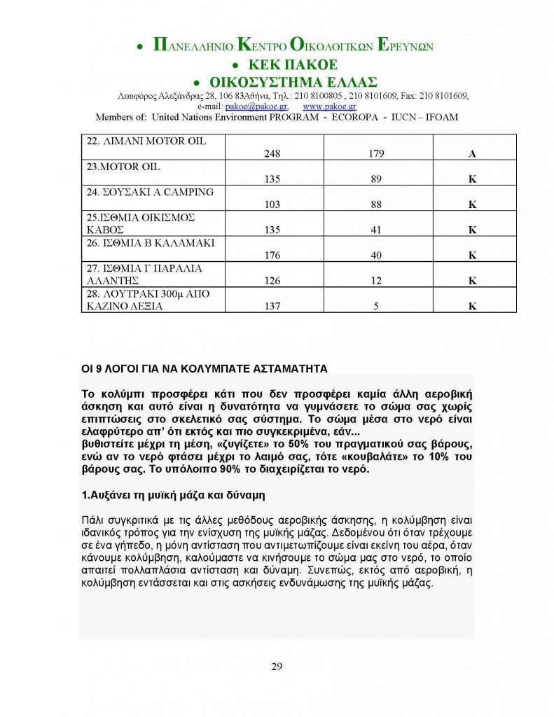 ΔΕΛΤΙΟ ΤΥΠΟΥ 153_Page_29