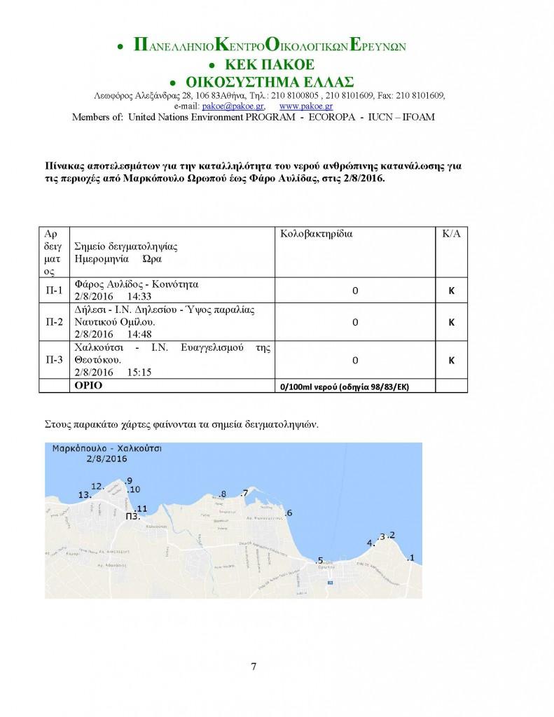 ΔΕΛΤΙΟ ΤΥΠΟΥ 172 - ΜΑΡΚΟΠΟΥΛΟ ΦΑΡΟΣ_Page_7