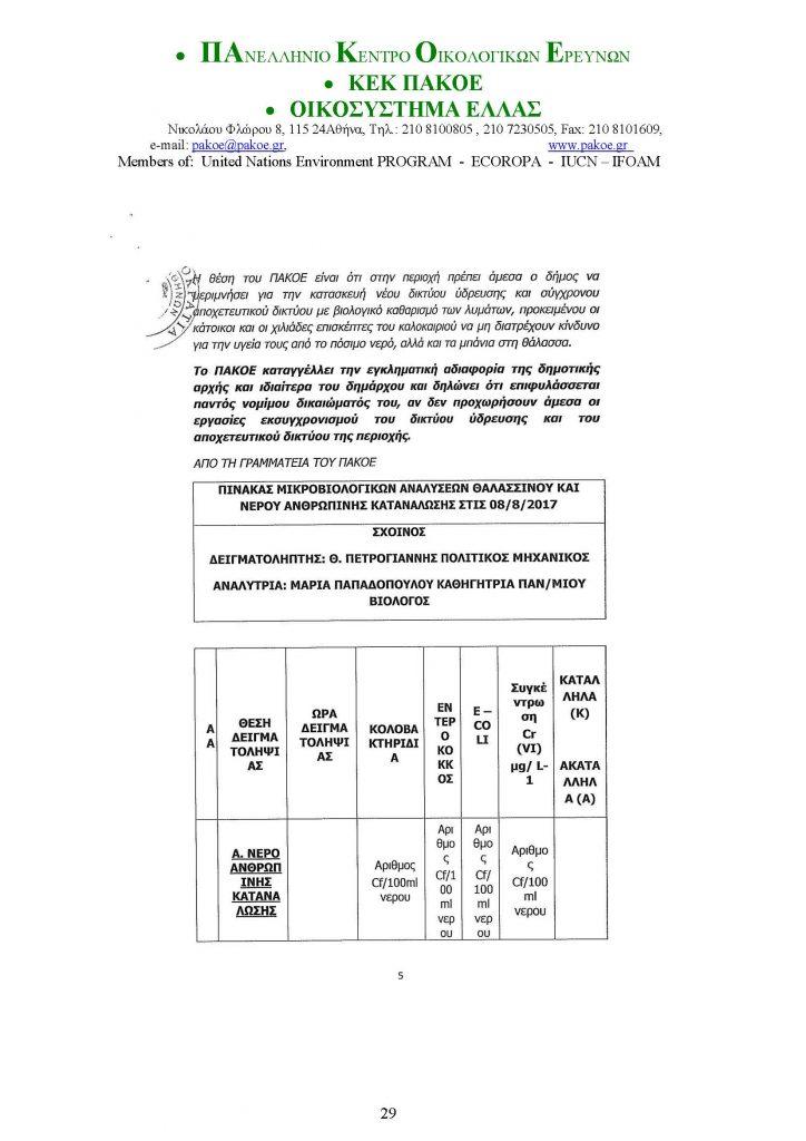 ΔΕΛΤΙΟ ΤΥΠΟΥ 226 _Page_29