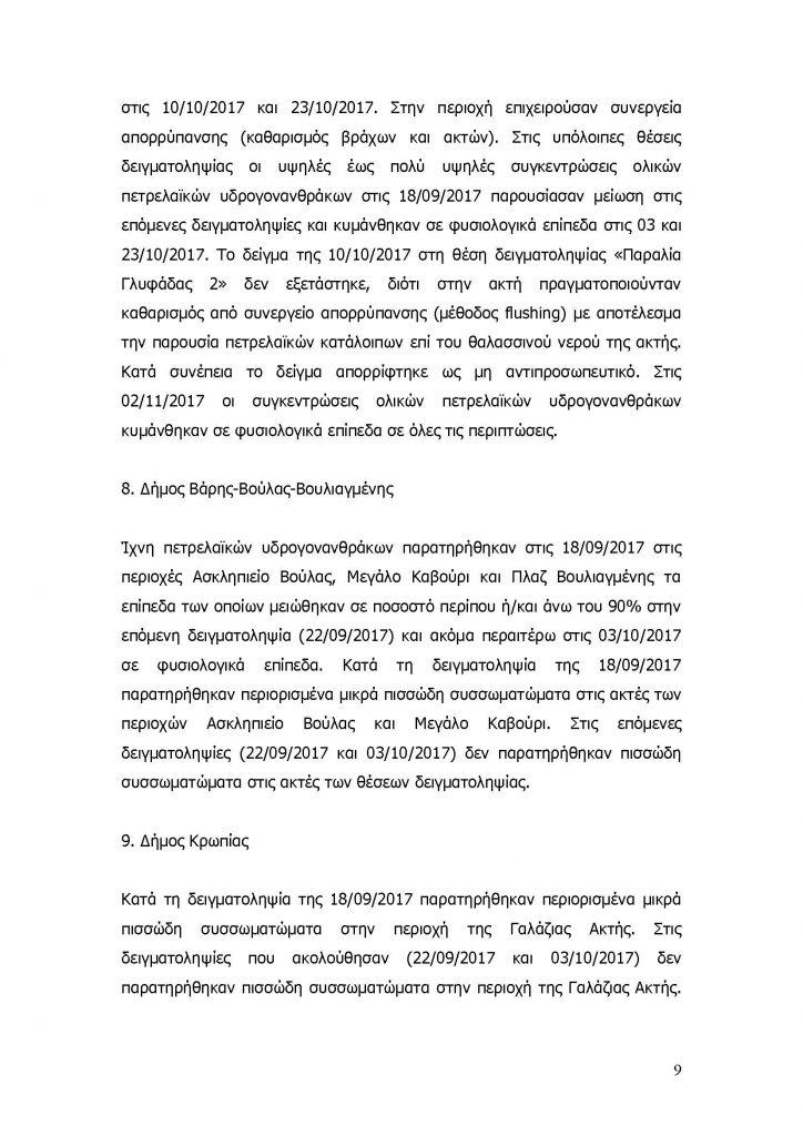 ΣΑΡΩΝΙΚΟΣ_Page_10