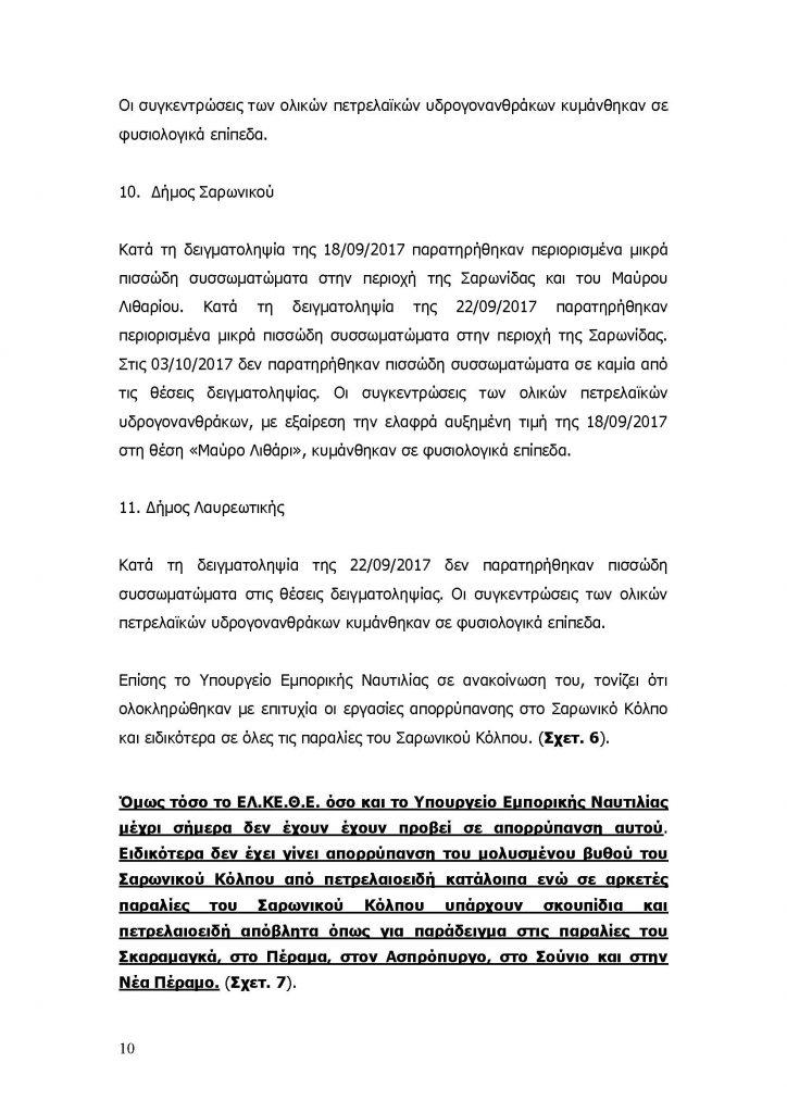 ΣΑΡΩΝΙΚΟΣ_Page_11